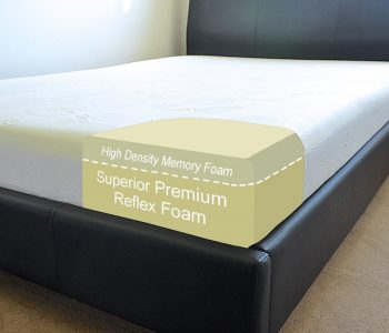 Memory Foam Mattress With Pillows